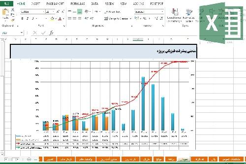 1022518 - دانلود فرم خام (قالب) گزارش ماهانه  پروژه عمرانی